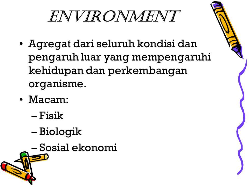 environment Agregat dari seluruh kondisi dan pengaruh luar yang mempengaruhi kehidupan dan perkembangan organisme.