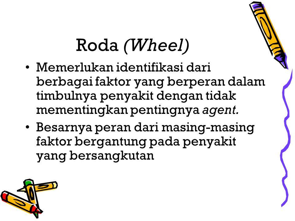 Roda (Wheel) Memerlukan identifikasi dari berbagai faktor yang berperan dalam timbulnya penyakit dengan tidak mementingkan pentingnya agent.