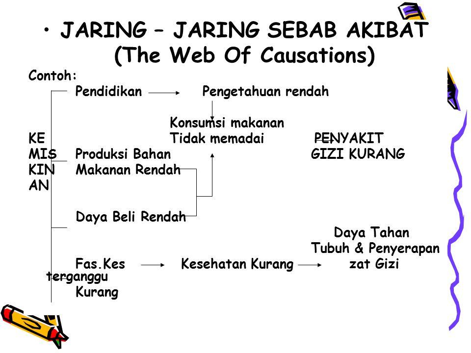 JARING – JARING SEBAB AKIBAT (The Web Of Causations)