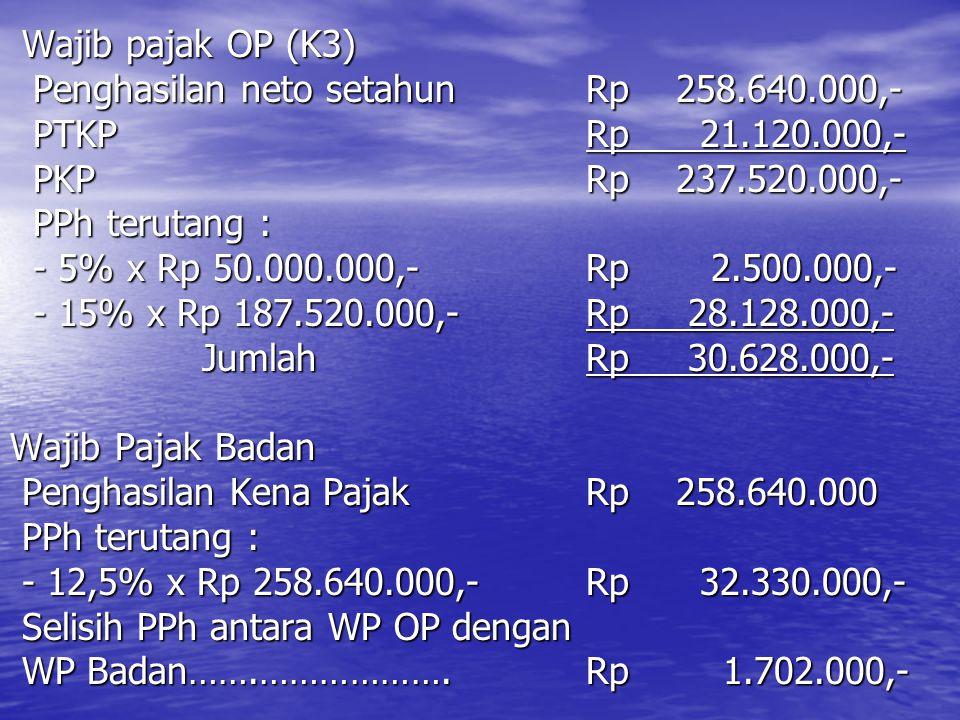 Wajib pajak OP (K3) Penghasilan neto setahun Rp 258.640.000,- PTKP Rp 21.120.000,-