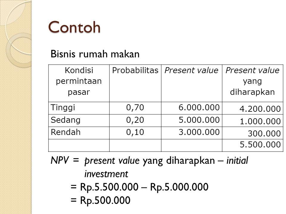 Contoh Bisnis rumah makan NPV = present value yang diharapkan – initial investment = Rp.5.500.000 – Rp.5.000.000 = Rp.500.000