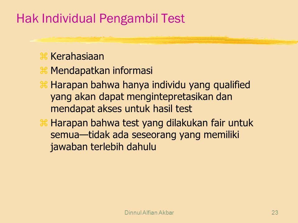 Hak Individual Pengambil Test