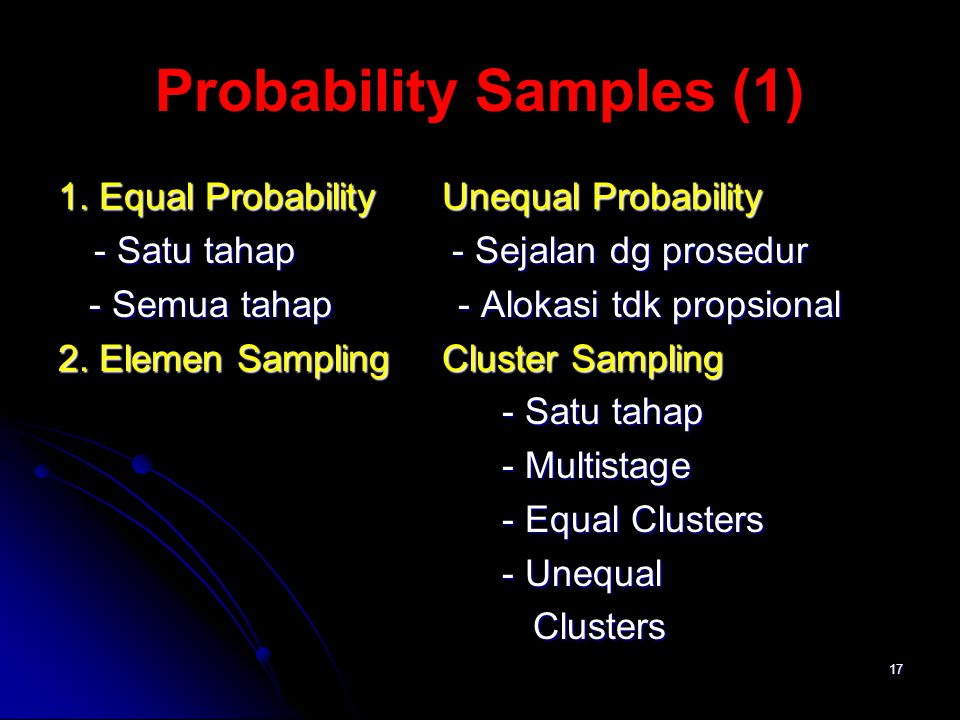 Probability Samples (1)