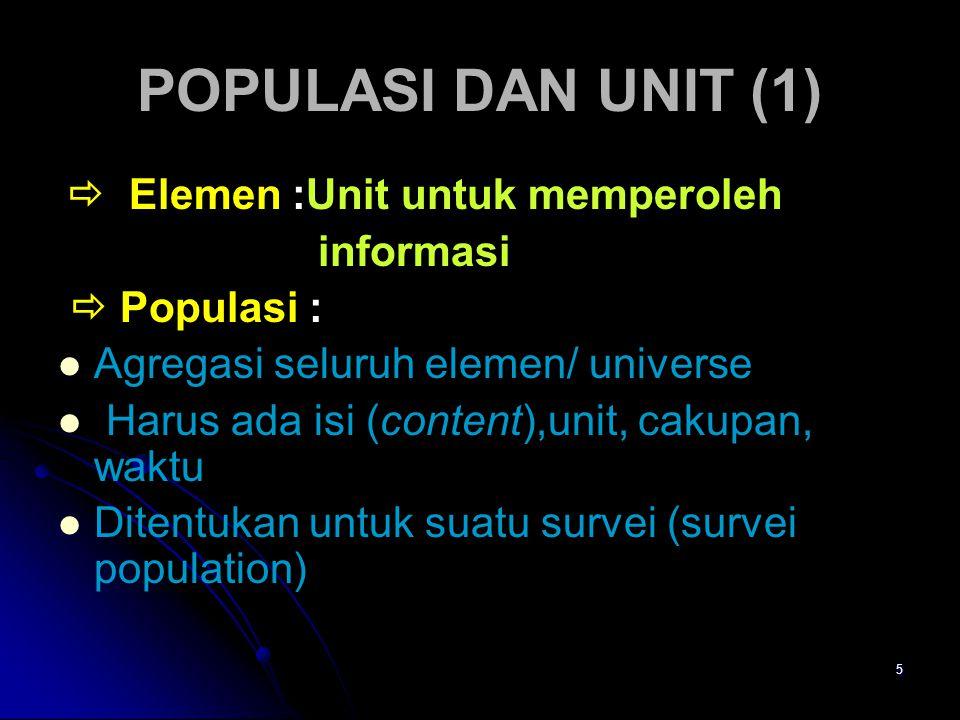 POPULASI DAN UNIT (1) informasi  Populasi :