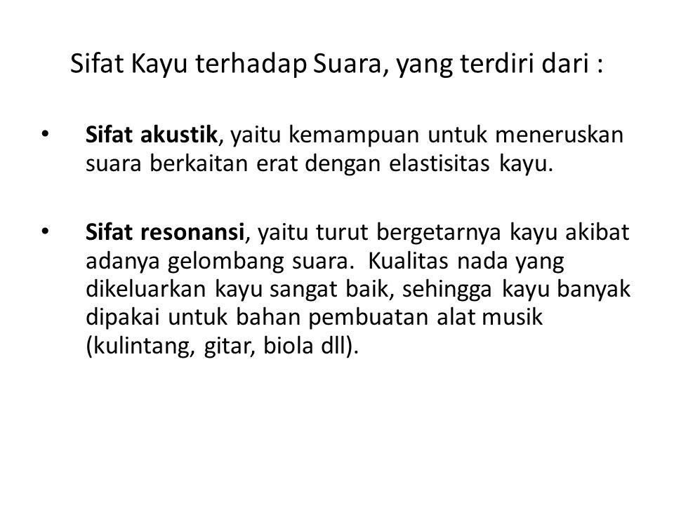 Sifat Kayu terhadap Suara, yang terdiri dari :