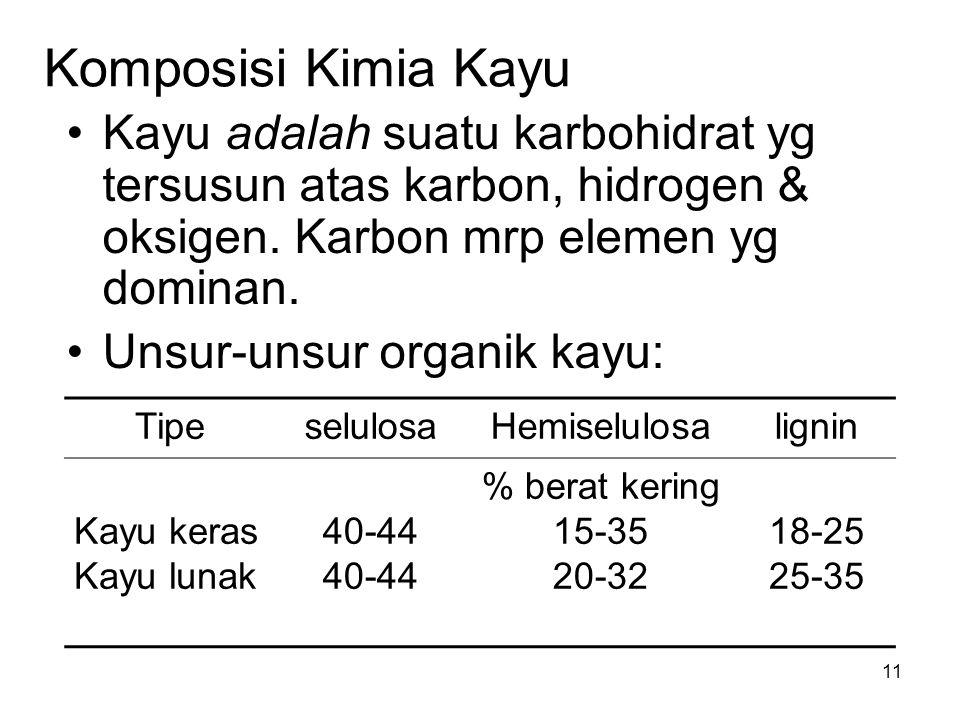 Komposisi Kimia Kayu Kayu adalah suatu karbohidrat yg tersusun atas karbon, hidrogen & oksigen. Karbon mrp elemen yg dominan.