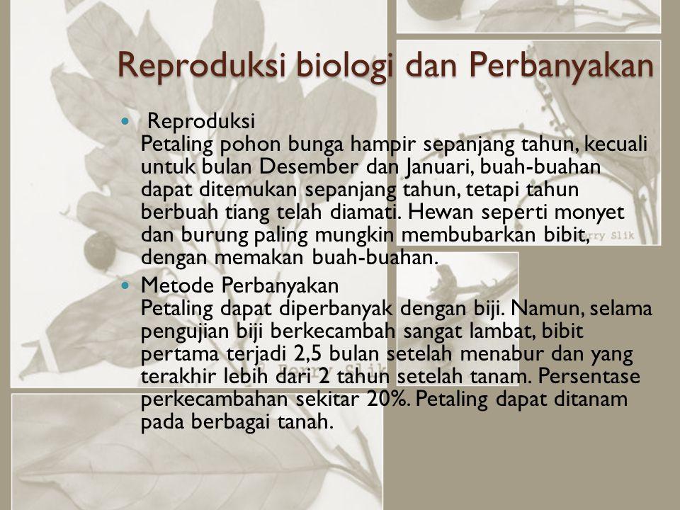 Reproduksi biologi dan Perbanyakan
