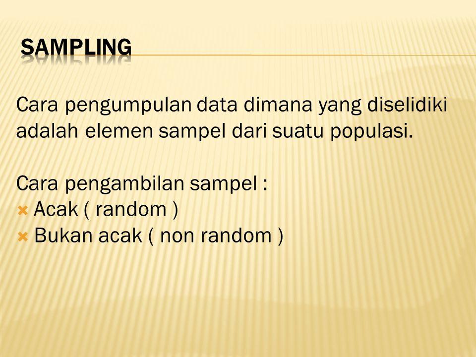 Sampling Cara pengumpulan data dimana yang diselidiki