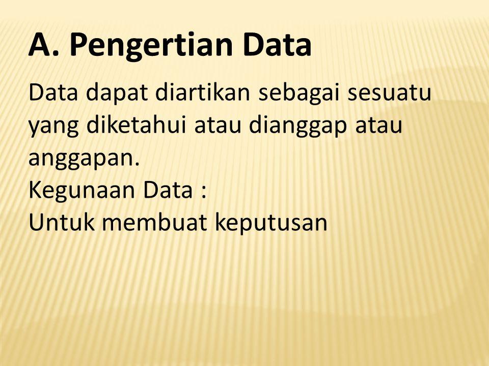 A. Pengertian Data Data dapat diartikan sebagai sesuatu yang diketahui atau dianggap atau anggapan.
