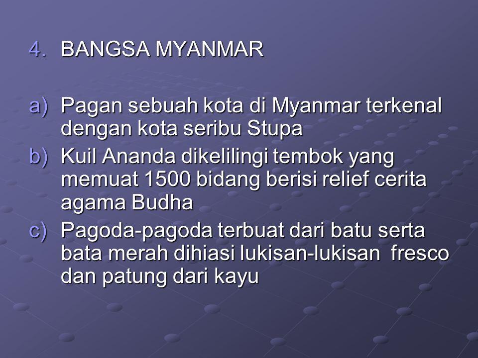 BANGSA MYANMAR Pagan sebuah kota di Myanmar terkenal dengan kota seribu Stupa.