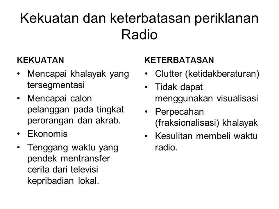 Kekuatan dan keterbatasan periklanan Radio