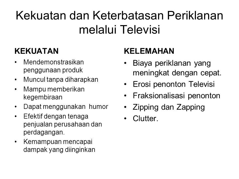 Kekuatan dan Keterbatasan Periklanan melalui Televisi