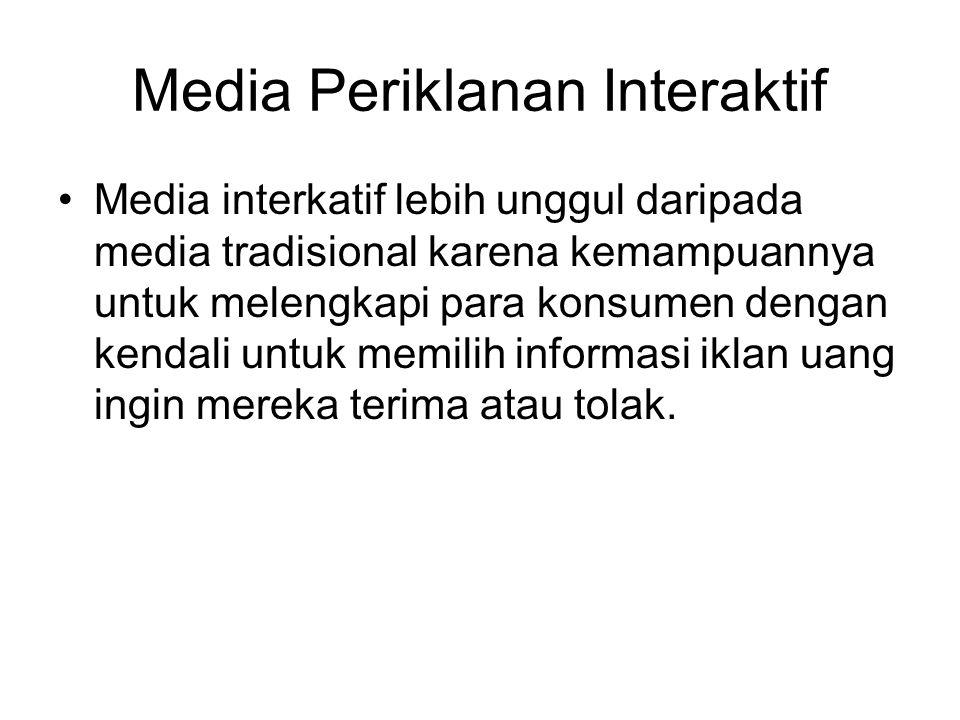 Media Periklanan Interaktif
