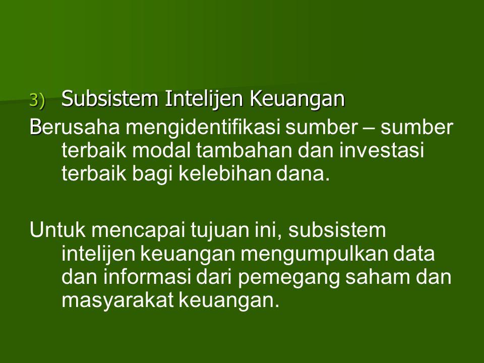 Subsistem Intelijen Keuangan