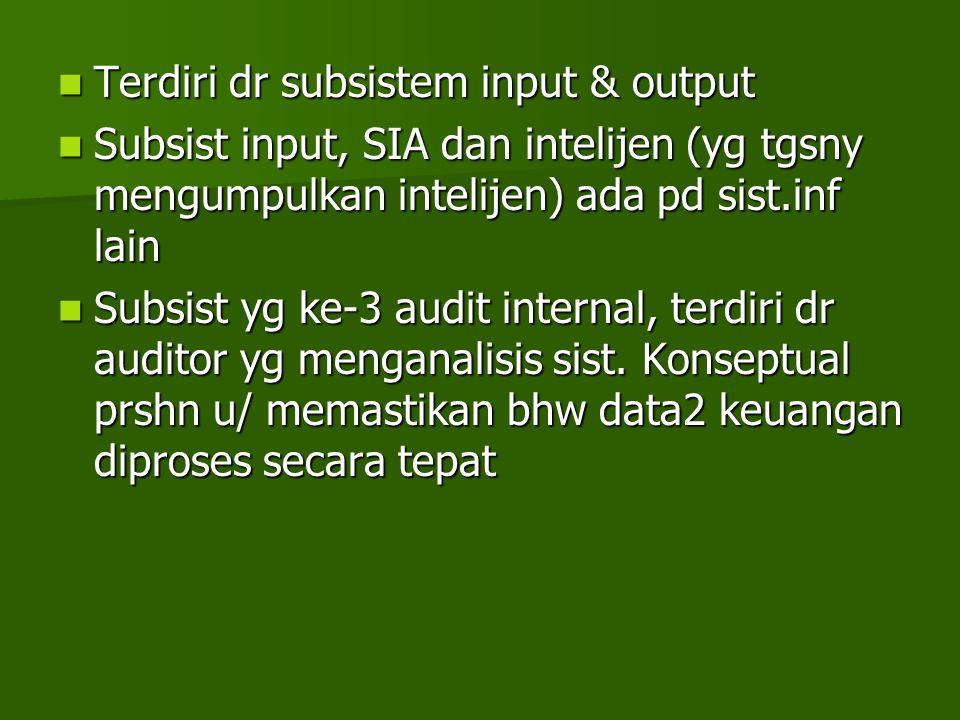 Terdiri dr subsistem input & output