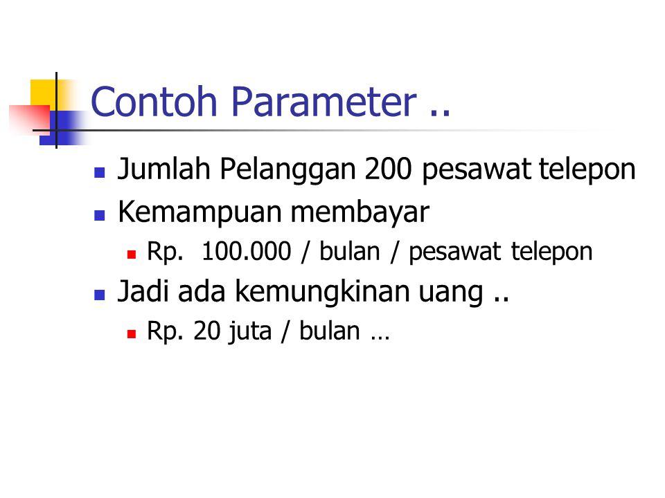 Contoh Parameter .. Jumlah Pelanggan 200 pesawat telepon