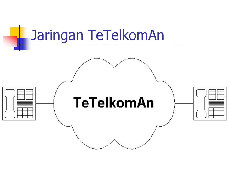 Jaringan TeTelkomAn
