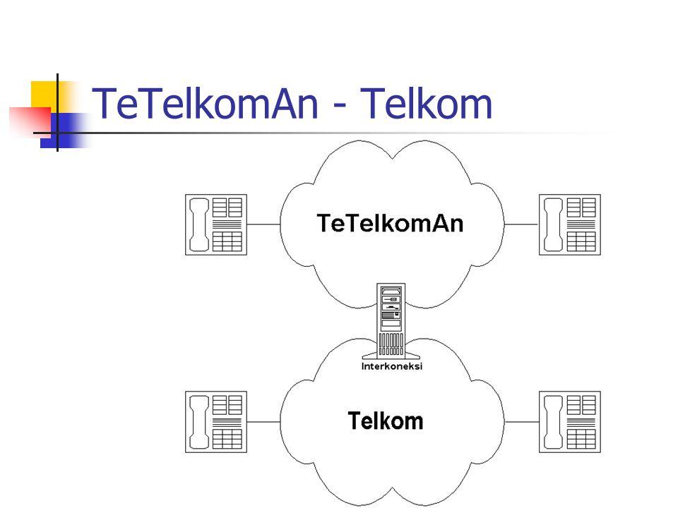 TeTelkomAn - Telkom
