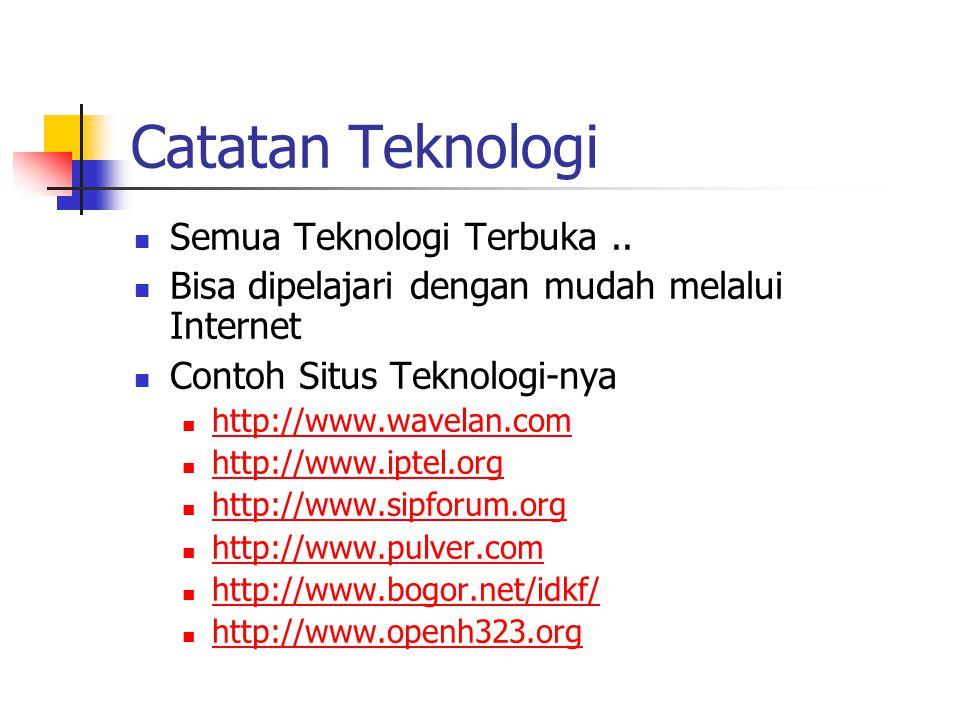 Catatan Teknologi Semua Teknologi Terbuka ..