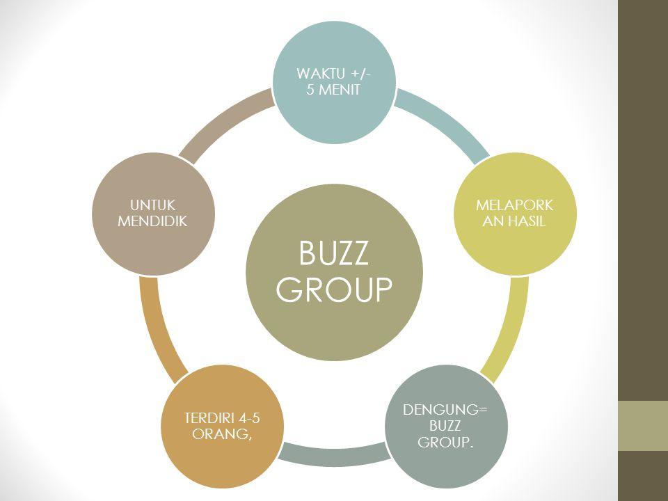 BUZZ GROUP WAKTU +/- 5 MENIT MELAPORKAN HASIL DENGUNG=BUZZ GROUP.