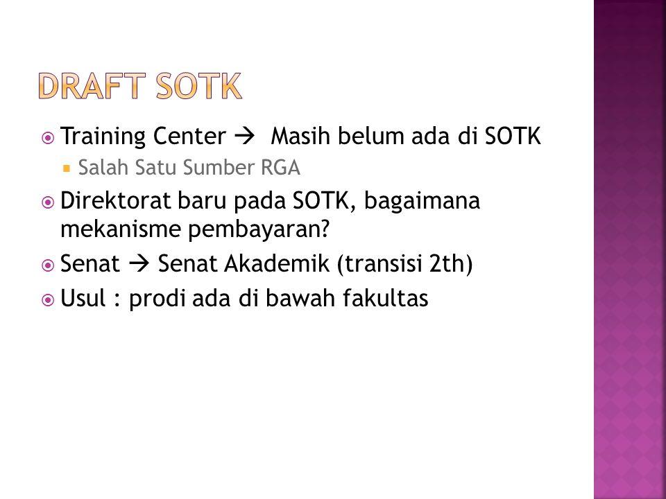 DRAFT SOTK Training Center  Masih belum ada di SOTK