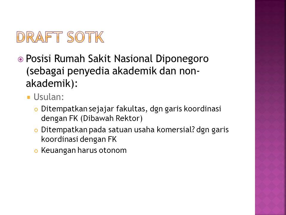 Draft SOTK Posisi Rumah Sakit Nasional Diponegoro (sebagai penyedia akademik dan non- akademik): Usulan:
