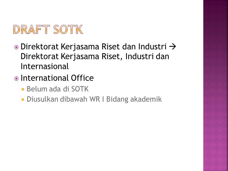 Draft SOTK Direktorat Kerjasama Riset dan Industri  Direktorat Kerjasama Riset, Industri dan Internasional.