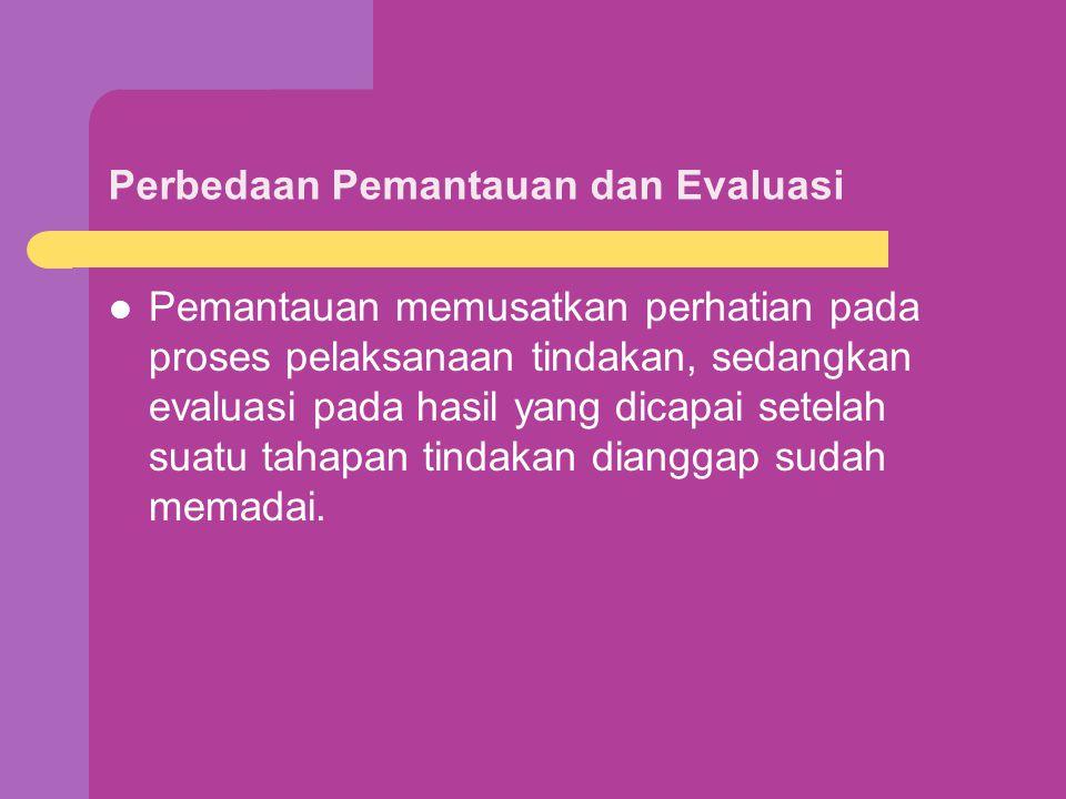 Perbedaan Pemantauan dan Evaluasi