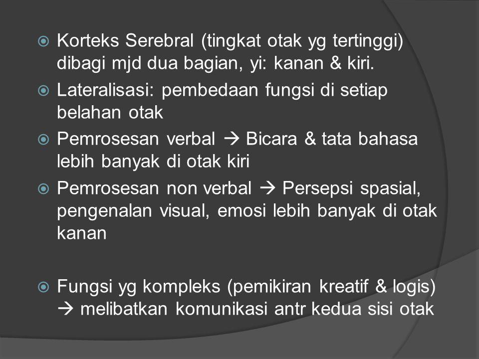 Korteks Serebral (tingkat otak yg tertinggi) dibagi mjd dua bagian, yi: kanan & kiri.