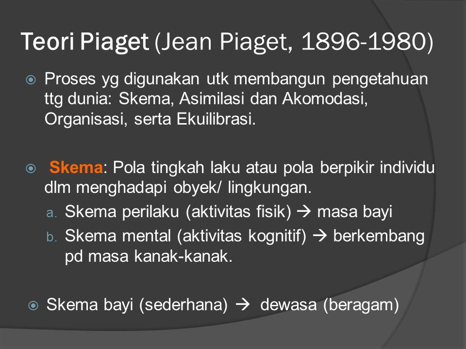 Teori Piaget (Jean Piaget, 1896-1980)