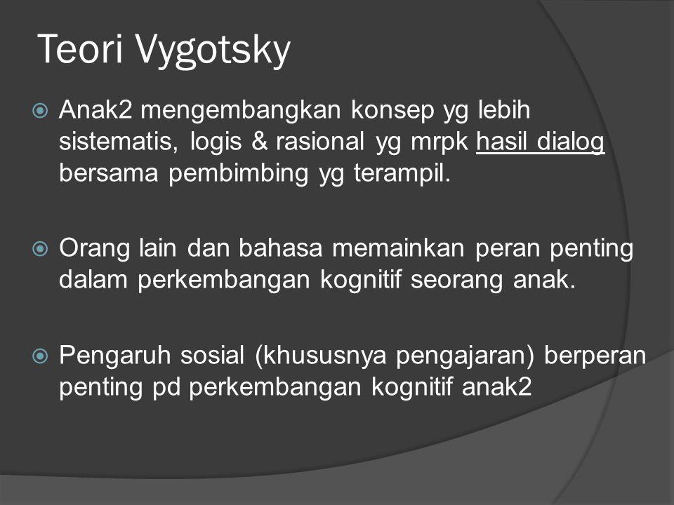 Teori Vygotsky Anak2 mengembangkan konsep yg lebih sistematis, logis & rasional yg mrpk hasil dialog bersama pembimbing yg terampil.