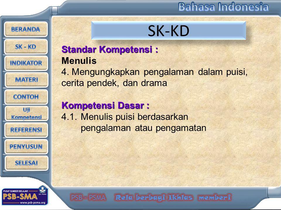 SK-KD Standar Kompetensi : Menulis