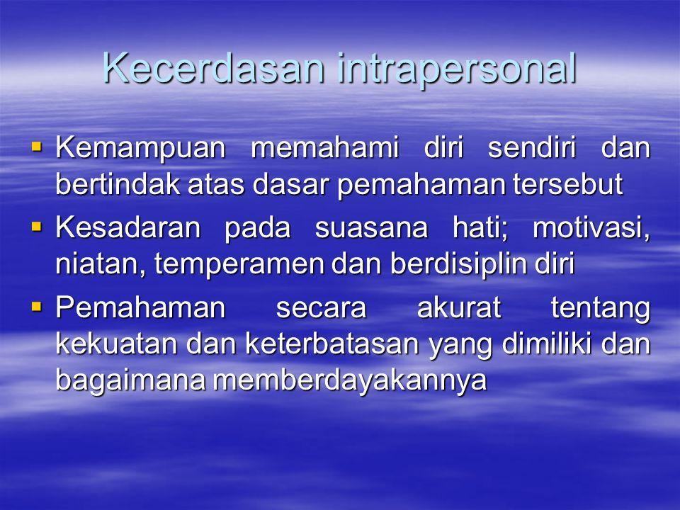 Kecerdasan intrapersonal