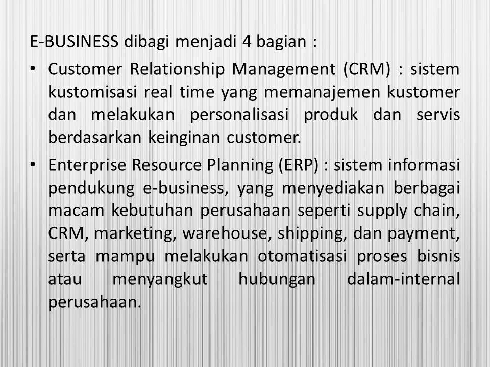 E-BUSINESS dibagi menjadi 4 bagian :
