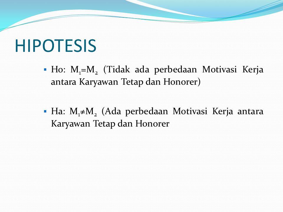 HIPOTESIS Ho: M1=M2 (Tidak ada perbedaan Motivasi Kerja antara Karyawan Tetap dan Honorer)