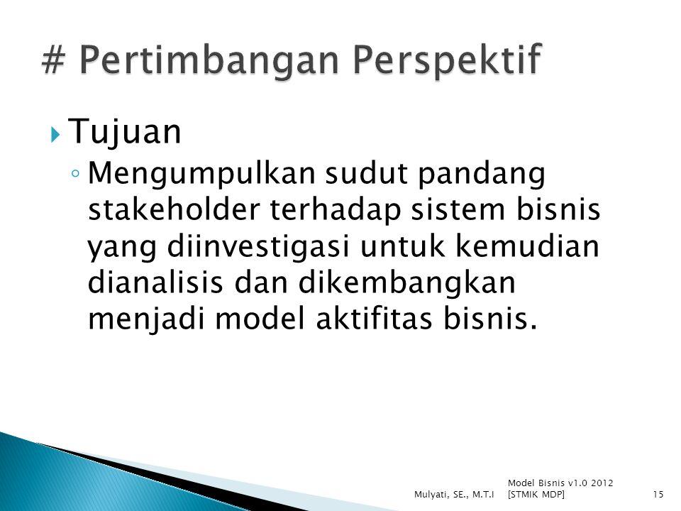 # Pertimbangan Perspektif