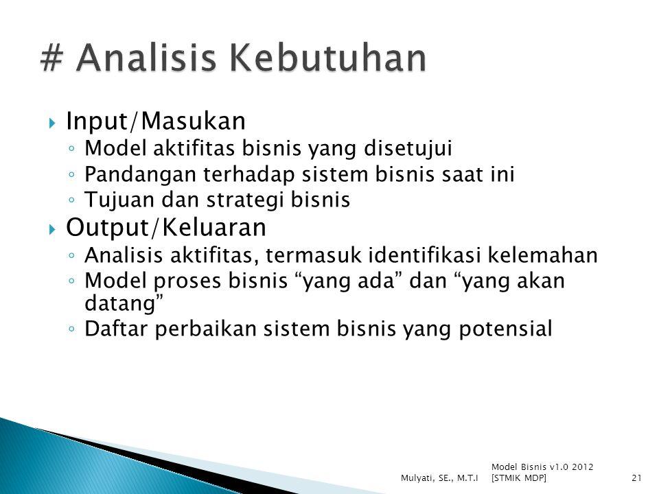 # Analisis Kebutuhan Input/Masukan Output/Keluaran