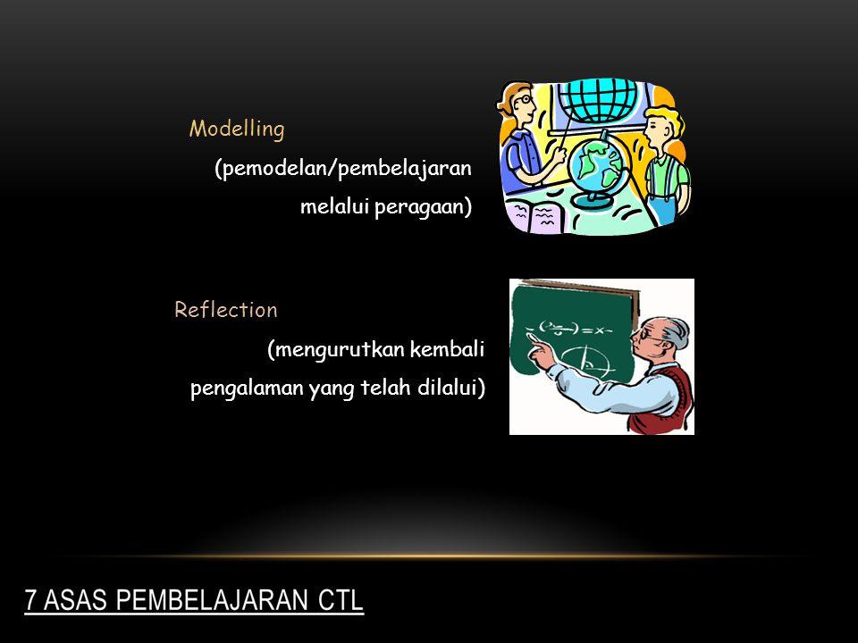 Modelling (pemodelan/pembelajaran melalui peragaan) Reflection.