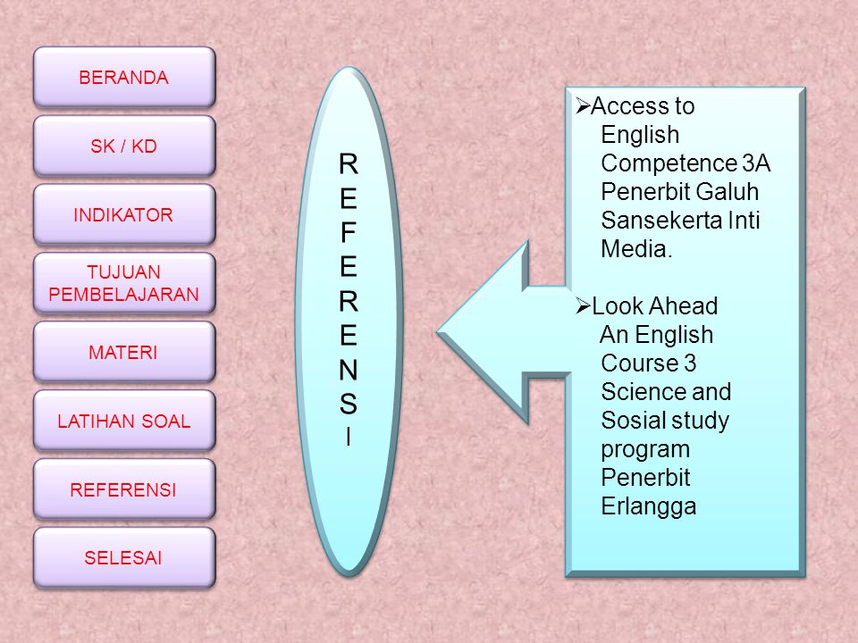 R E F N S I Access to English Competence 3A Penerbit Galuh