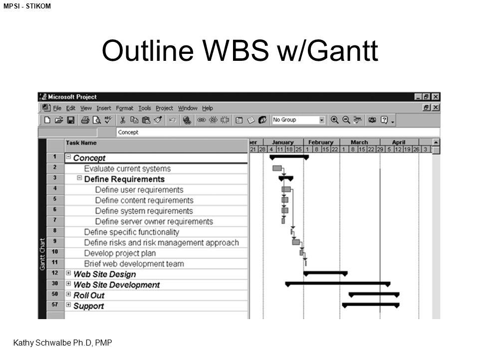 MPSI - STIKOM Outline WBS w/Gantt Kathy Schwalbe Ph.D, PMP