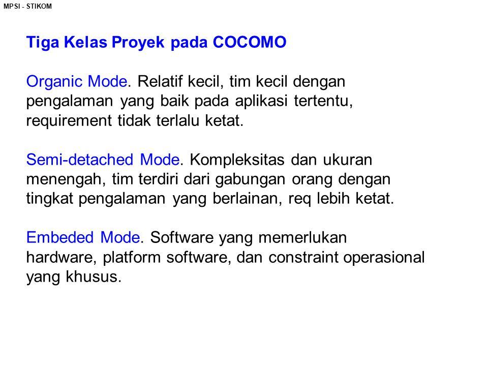 Tiga Kelas Proyek pada COCOMO