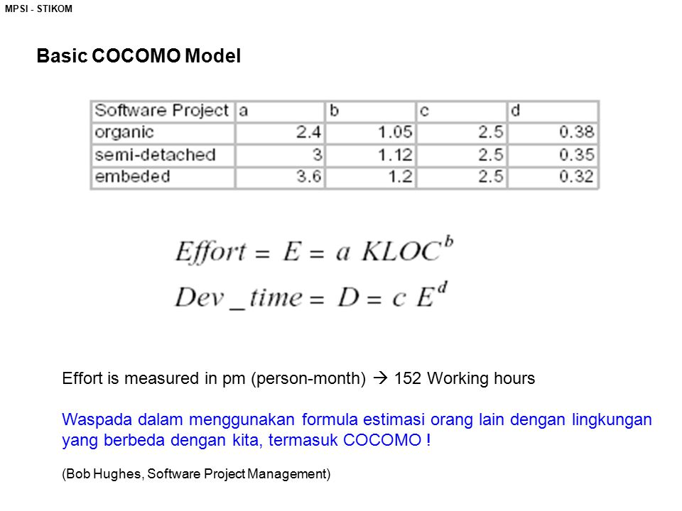MPSI - STIKOM Basic COCOMO Model. Effort is measured in pm (person-month)  152 Working hours.