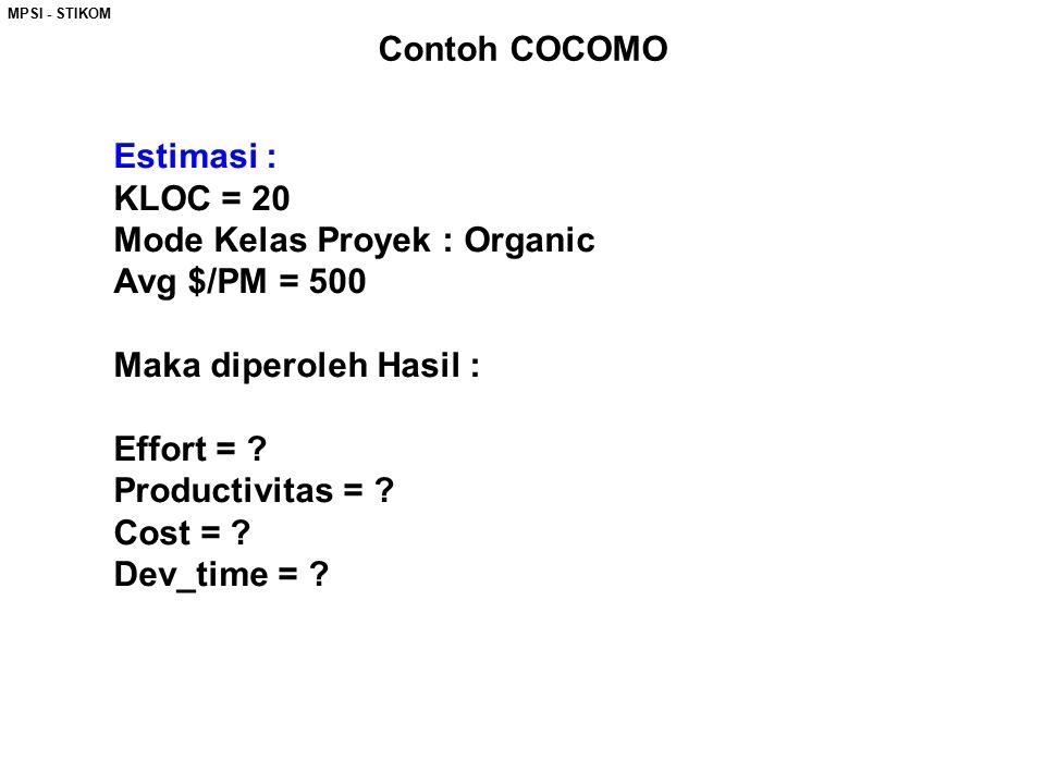 Mode Kelas Proyek : Organic Avg $/PM = 500 Maka diperoleh Hasil :