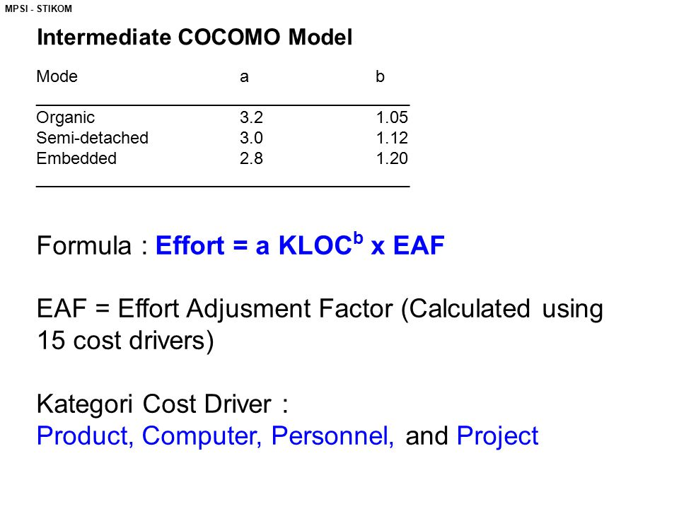 Intermediate COCOMO Model