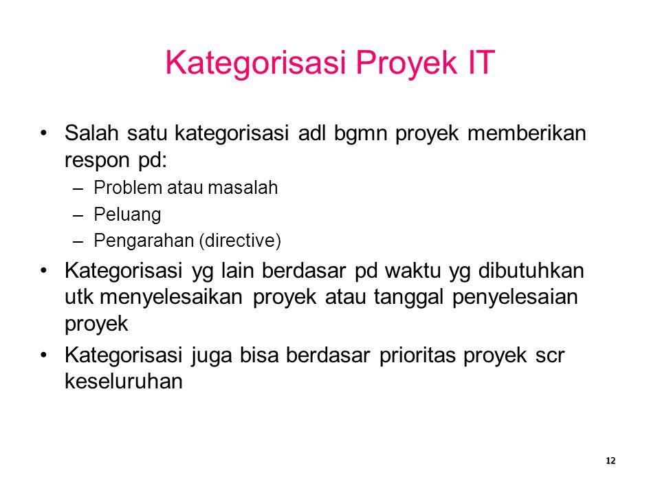 Kategorisasi Proyek IT