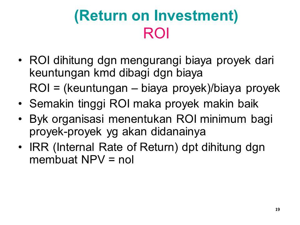(Return on Investment) ROI