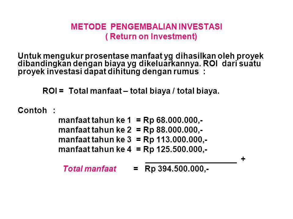 METODE PENGEMBALIAN INVESTASI ( Return on Investment)