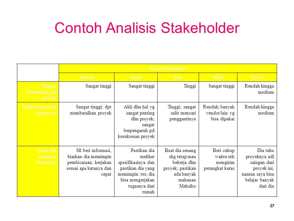 Contoh Analisis Stakeholder