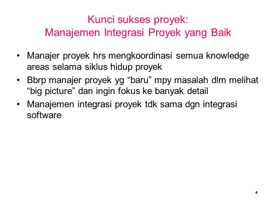 Kunci sukses proyek: Manajemen Integrasi Proyek yang Baik