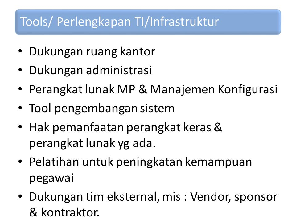 Dukungan administrasi Perangkat lunak MP & Manajemen Konfigurasi